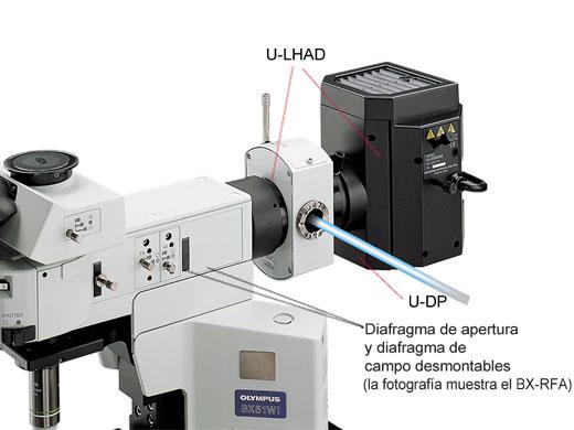 Unidades adicionales para añadir y controlar fuentes de luz